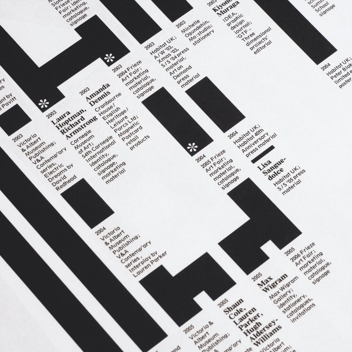 DDD Gallery, Osaka – GTF/50 Projects, 2006 (Poster), image 2